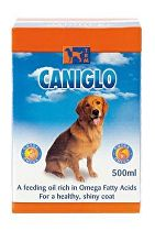 TRM pro psy Caniglo sol 200ml